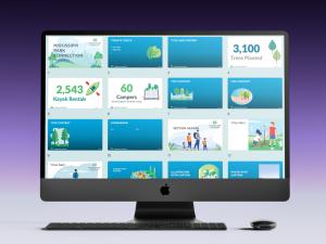 iMac with screenshot of Mississippi Park Connection presentation slides